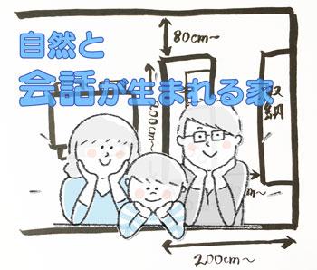 アイランドキッチンで家族とコミュニケーションのイメージ