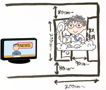 アイランドキッチンでテレビを見ながら皿洗いをするイメージ