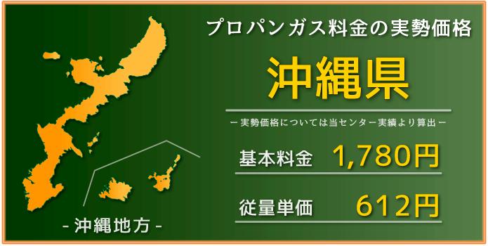 沖縄県のプロパンガス実勢価格、基本料金1780円、従量単価612円