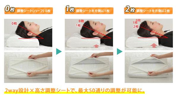 めりーさんの高反発枕の解説