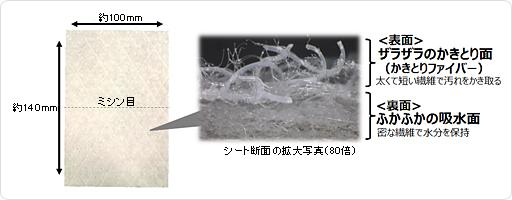 「花王ピカッと輝くシート」の解説ページ