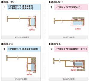 フリーウォールⅡのパネル収納方法4つ
